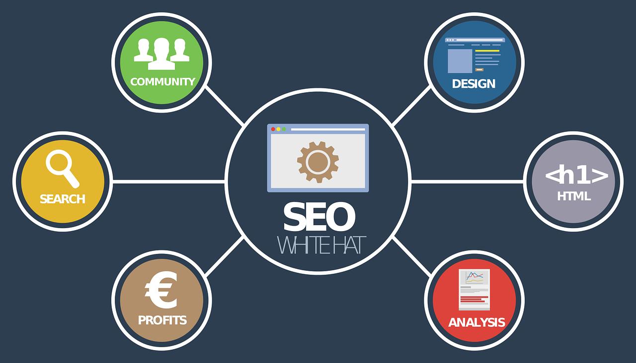 affiliate marketing seo