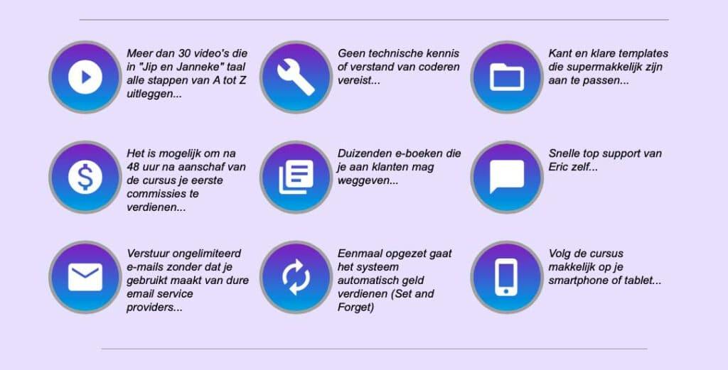 e-mail geheimen modules